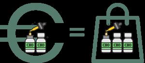 cbd-oil-promo